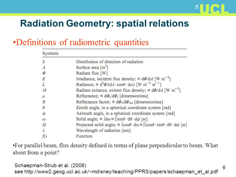 6 Radiation Geometry: spatial relations Definitions of radiometric quantities For parallel beam, flux density defined in terms of plane perpendicular to beam.