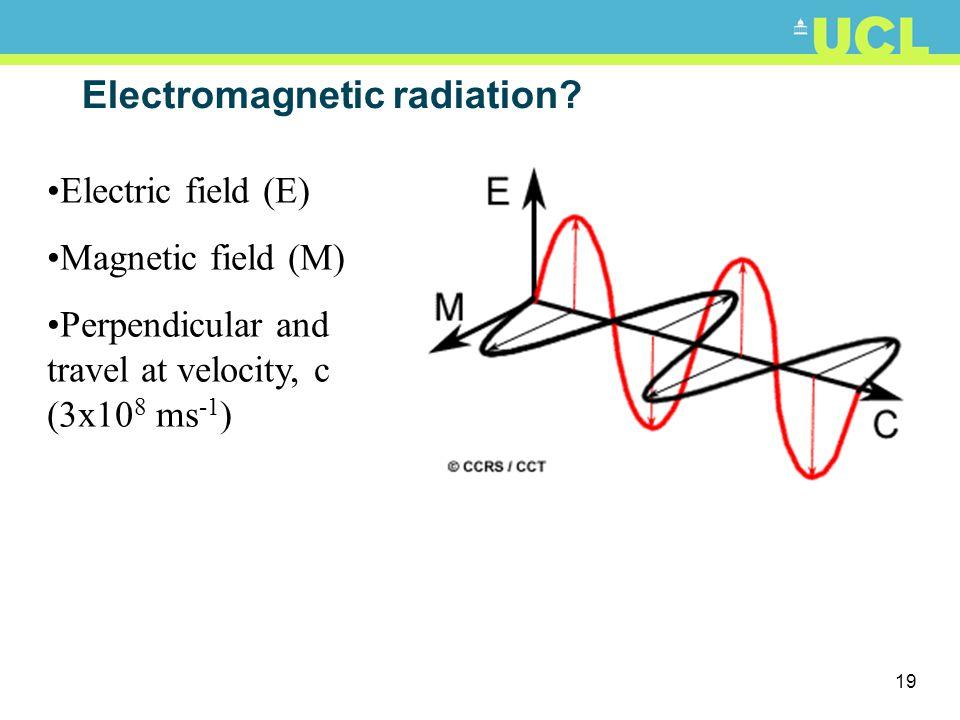 20 Energy radiated from sun (or active sensor) Energy  1/wavelength (1/ ) –shorter (higher f) == higher energy –longer (lower f) == lower energy from http://rst.gsfc.nasa.gov/Intro/Part2_4.html