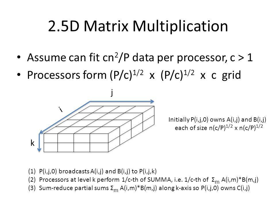 2.5D Matrix Multiplication Assume can fit cn 2 /P data per processor, c > 1 Processors form (P/c) 1/2 x (P/c) 1/2 x c grid k j i Initially P(i,j,0) owns A(i,j) and B(i,j) each of size n(c/P) 1/2 x n(c/P) 1/2 (1) P(i,j,0) broadcasts A(i,j) and B(i,j) to P(i,j,k) (2) Processors at level k perform 1/c-th of SUMMA, i.e.