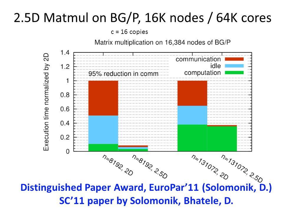 c = 16 copies Distinguished Paper Award, EuroPar'11 (Solomonik, D.) SC'11 paper by Solomonik, Bhatele, D.