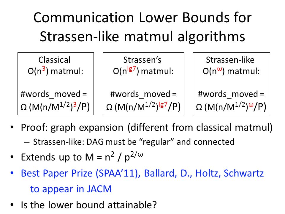 Communication Lower Bounds for Strassen-like matmul algorithms Proof: graph expansion (different from classical matmul) – Strassen-like: DAG must be regular and connected Extends up to M = n 2 / p 2/ω Best Paper Prize (SPAA'11), Ballard, D., Holtz, Schwartz to appear in JACM Is the lower bound attainable.