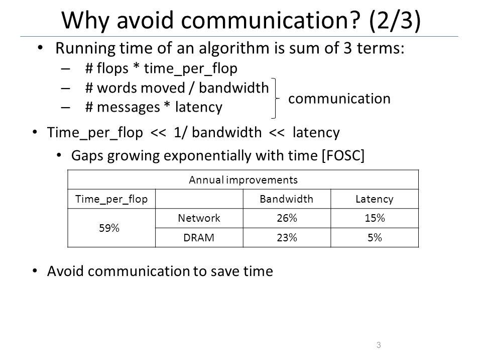 Why avoid communication.
