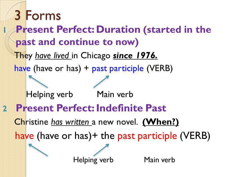 3 Forms 1 Present Perfect: Duration (started in the past and continue to now) They have lived in Chicago since 1976.