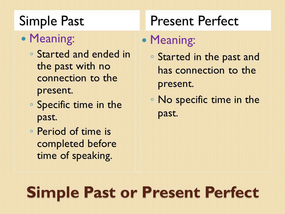 Simple Past or Present Perfect Simple PastPresent Perfect Meaning: ◦ Started and ended in the past with no connection to the present.