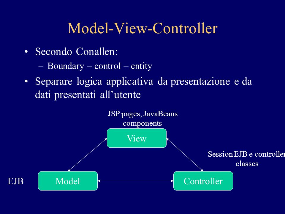 Model-View-Controller Secondo Conallen: –Boundary – control – entity Separare logica applicativa da presentazione e da dati presentati all'utente View ControllerModel EJB JSP pages, JavaBeans components Session EJB e controller classes