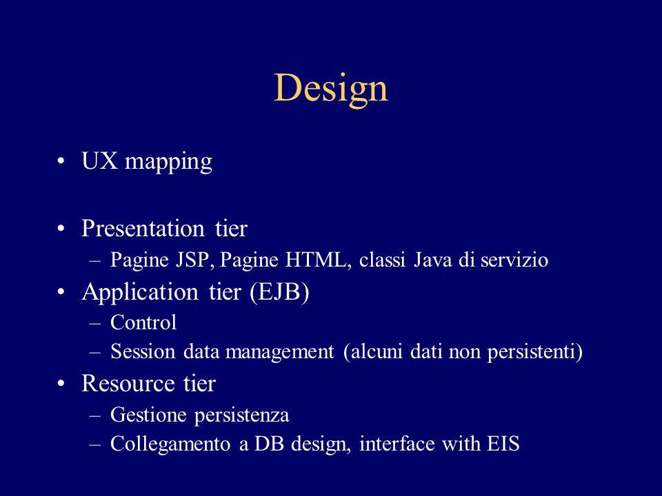 Scelte di progetto (1) Controller –Java class (JavaBean) local to JSP page –Session EJB Stateless –Piu' veloce, non mantiene stato Stateful –Se necessario mantenere info di sessione