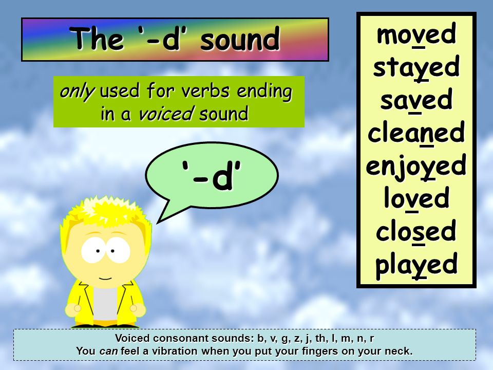 The '-id' sound '-id' only used for verbs ending with a 't' or 'd' sound decided invited needed planted posted shouted started tasted visited waited wanted