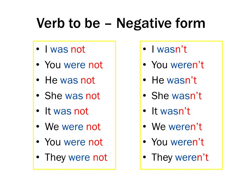 Verb to be – Negative form I was not You were not He was not She was not It was not We were not You were not They were not I wasn't You weren't He was