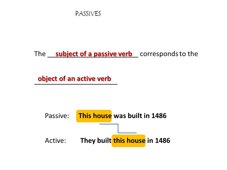 PASSIVES The ________________________ corresponds to the ______________________ subject of a passive verb object of an active verb Passive:This house was built in 1486 Active:They built this house in 1486
