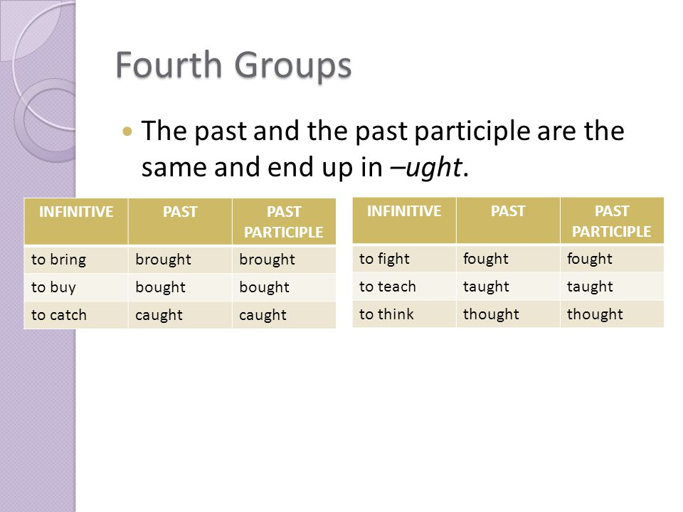 Fourth Groups The past and the past participle are the same and end up in –ught.