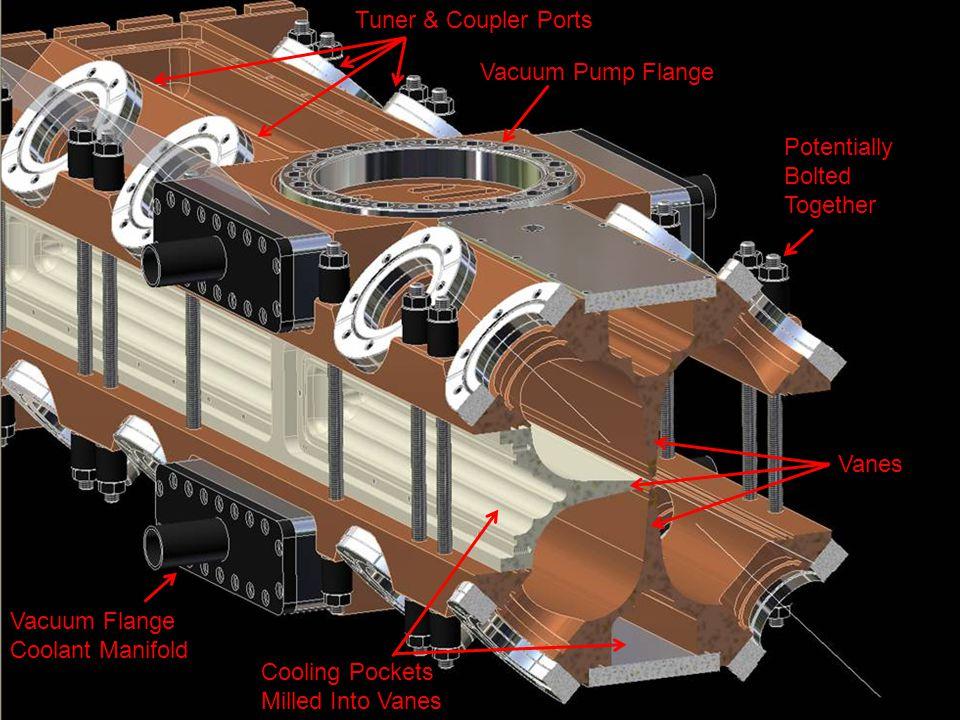 Increased Pumping Area Original design: Twelve 12mm wide slots Pumping area = 7045 mm 2 Modified design: Four 25mm wide slots Pumping area = 9749 mm 2 (43% greater)