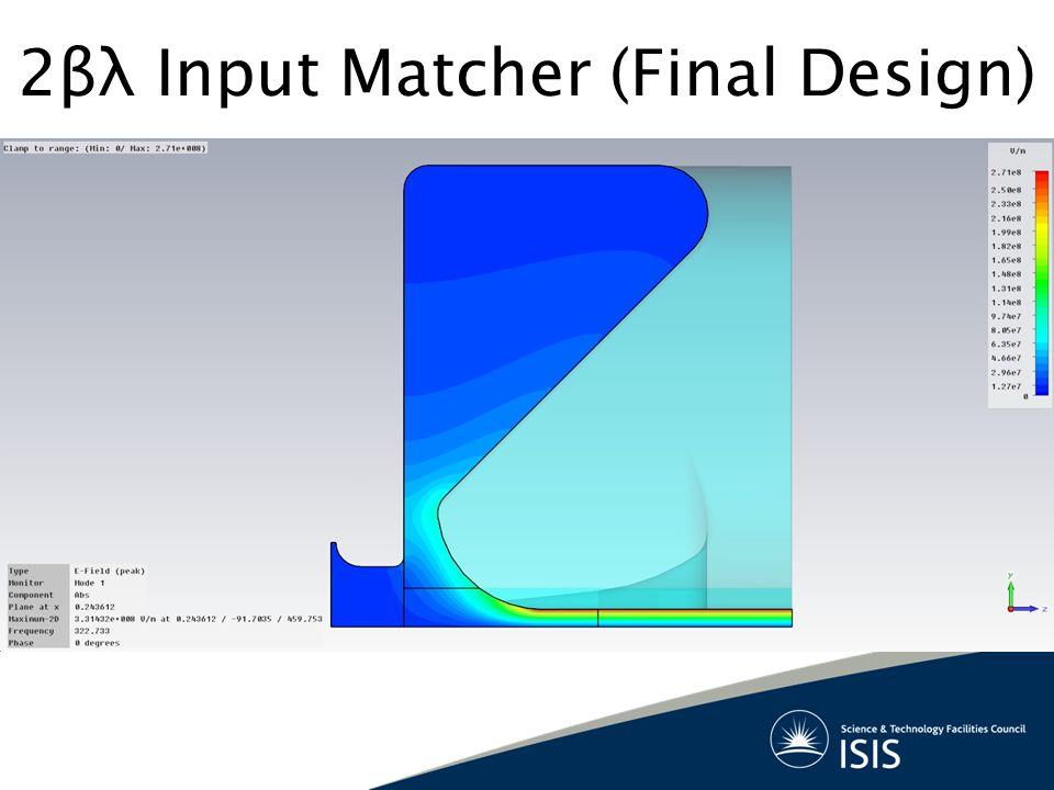 2βλ Input Matcher (Final Design)