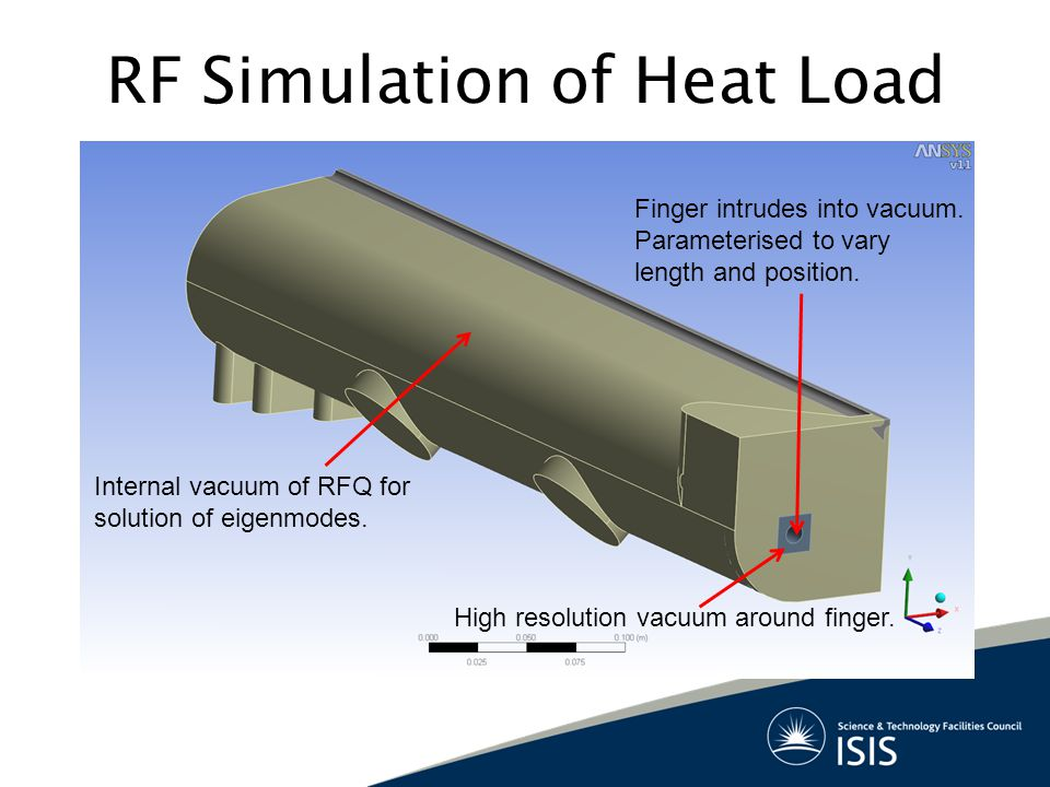 RF Simulation of Heat Load Internal vacuum of RFQ for solution of eigenmodes.
