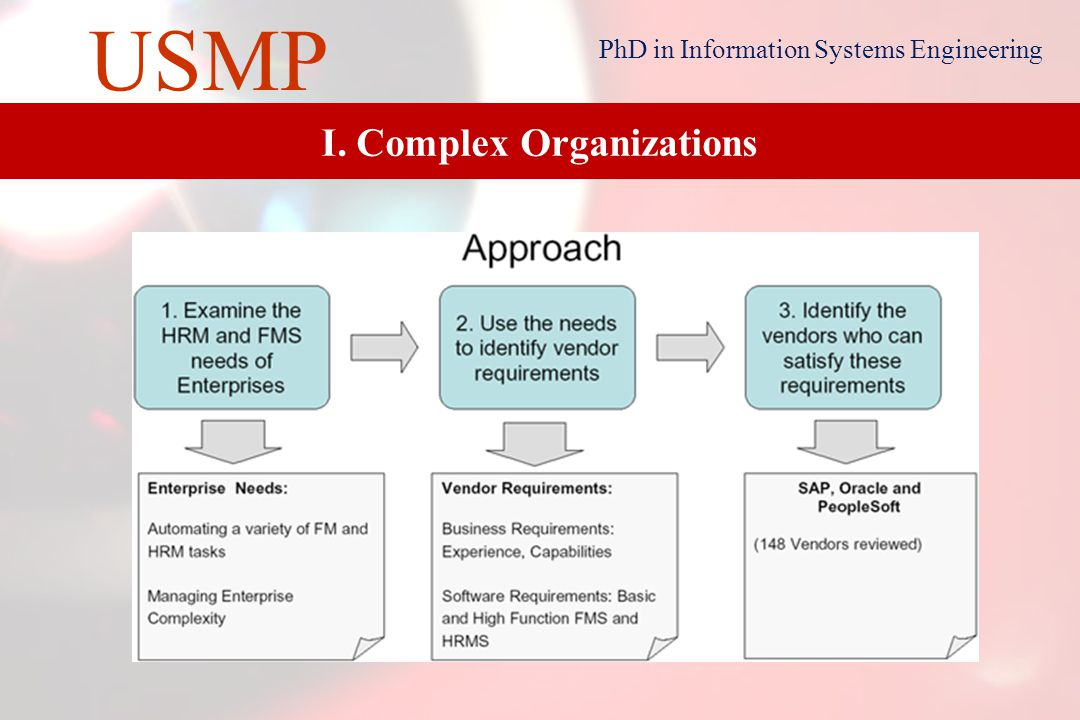 7 USMP PhD in Information Systems Engineering I.