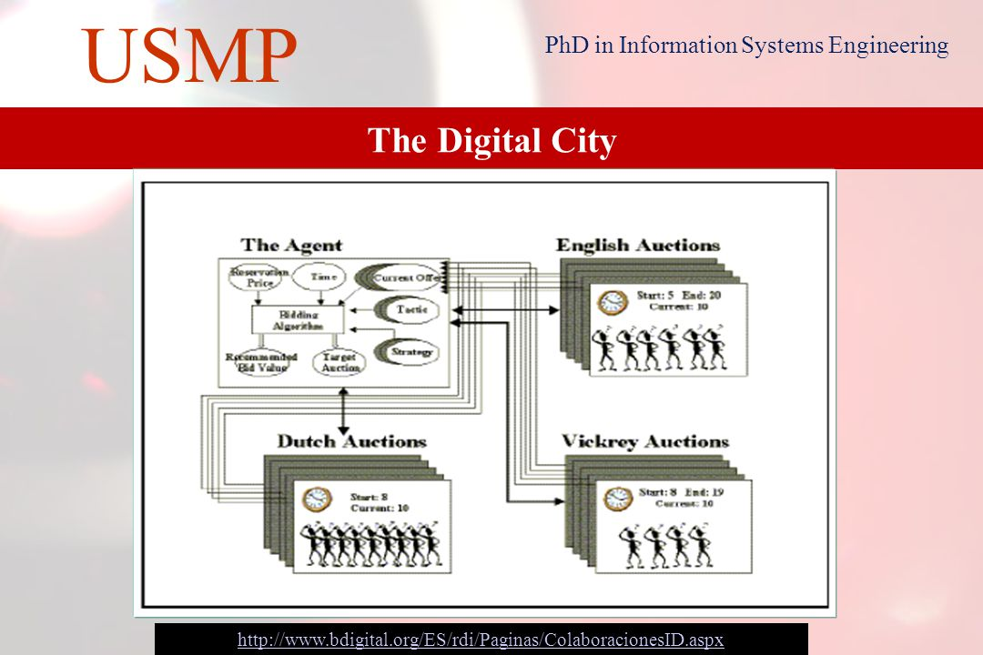 21 USMP PhD in Information Systems Engineering http://www.google.com/imgres?imgurl=http://www.mitre.org/news/the_edge/su mmer_02/images/lyell1.gif&img