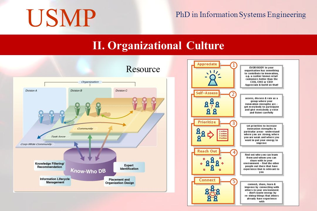 9 USMP PhD in Information Systems Engineering the behavior, the attitudes, the values and belief system of the employees encouraging / ɪ n'¡ ɜ :r ɪ d ʒɪ ŋ / alentador, esperanzador II.