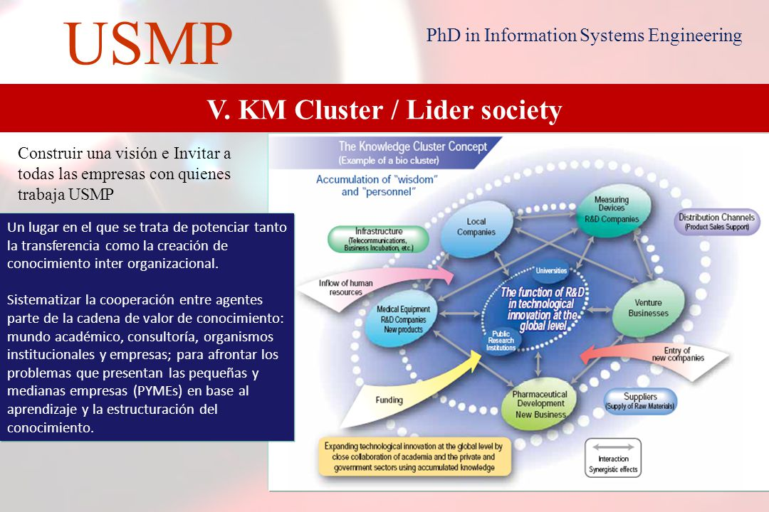 23 USMP PhD in Information Systems Engineering IV. KM Projects http://www.kmci.org/in dex.html