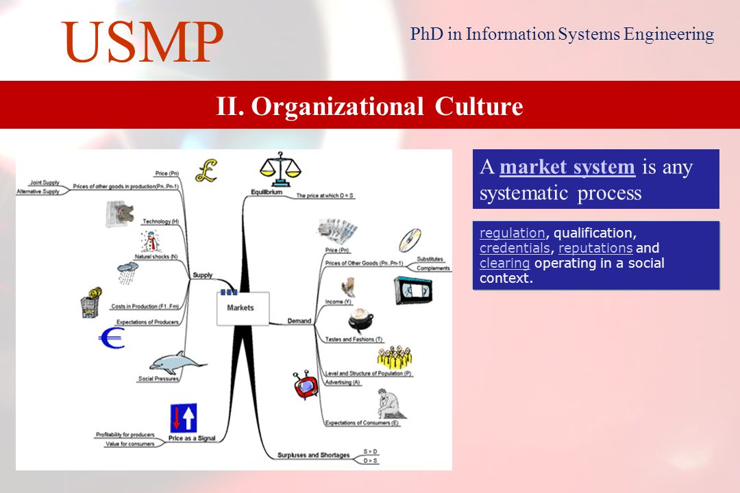 6 USMP PhD in Information Systems Engineering I. Sistemas Adaptativos