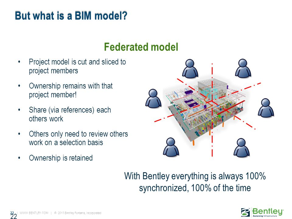 22 |   | © 2013 Bentley Systems, Incorporated But what is a BIM model.