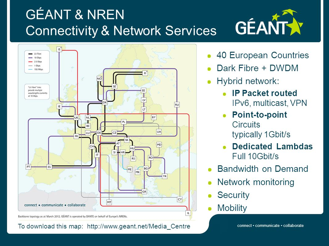 connect communicate collaborate 40 European Countries Dark Fibre + DWDM Hybrid network: IP Packet routed IPv6, multicast, VPN Point-to-point Circuits typically 1Gbit/s Dedicated Lambdas Full 10Gbit/s Bandwidth on Demand Network monitoring Security Mobility GÉANT & NREN Connectivity & Network Services To download this map: