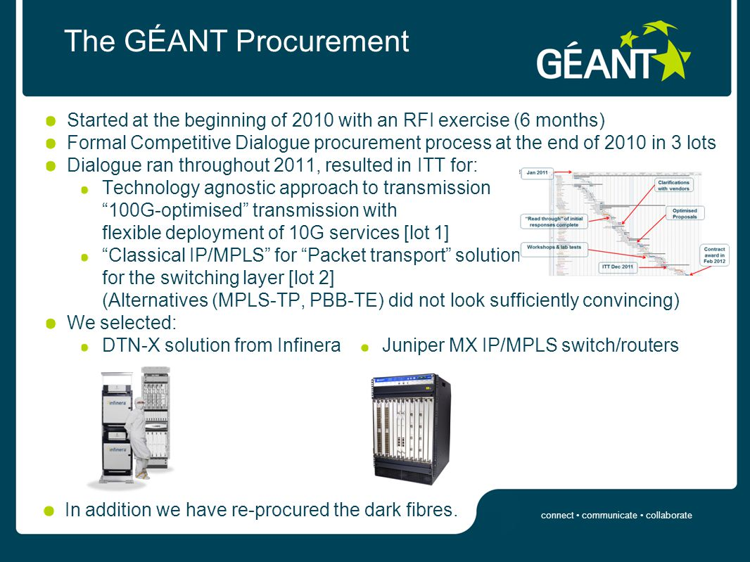 connect communicate collaborate The GÉANT Procurement Started at the beginning of 2010 with an RFI exercise (6 months) Formal Competitive Dialogue procurement process at the end of 2010 in 3 lots Dialogue ran throughout 2011, resulted in ITT for: Technology agnostic approach to transmission 100G-optimised transmission with flexible deployment of 10G services [lot 1] Classical IP/MPLS for Packet transport solutions for the switching layer [lot 2] (Alternatives (MPLS-TP, PBB-TE) did not look sufficiently convincing) We selected: DTN-X solution from Infinera Juniper MX IP/MPLS switch/routers In addition we have re-procured the dark fibres.