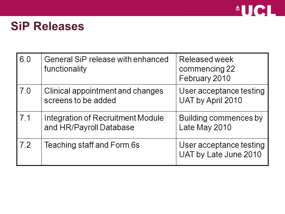 SiP Releases 6.0General SiP release with enhanced functionality Released week commencing 22 February 2010 7.0Clinical appointment and changes screens to be added User acceptance testing UAT by April 2010 7.1Integration of Recruitment Module and HR/Payroll Database Building commences by Late May 2010 7.2Teaching staff and Form 6sUser acceptance testing UAT by Late June 2010