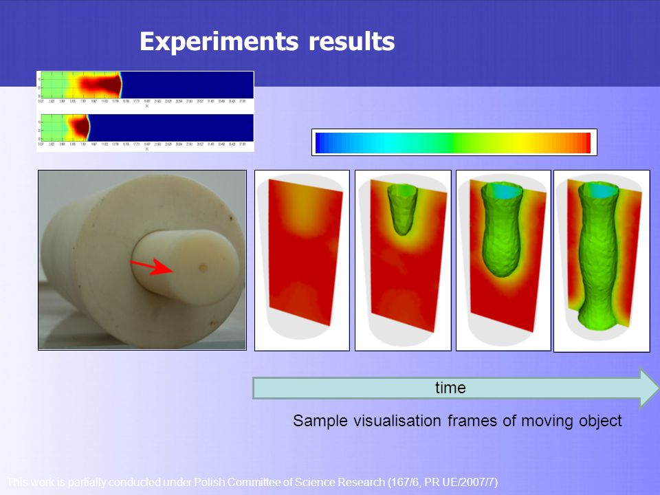 Experiments results time Sample visualisation frames of moving object This work is partially conducted under Polish Committee of Science Research (167