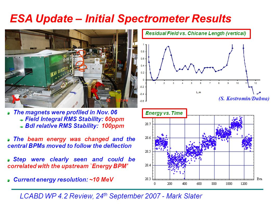 ESA Update – Initial Spectrometer Results The magnets were profiled in Nov.