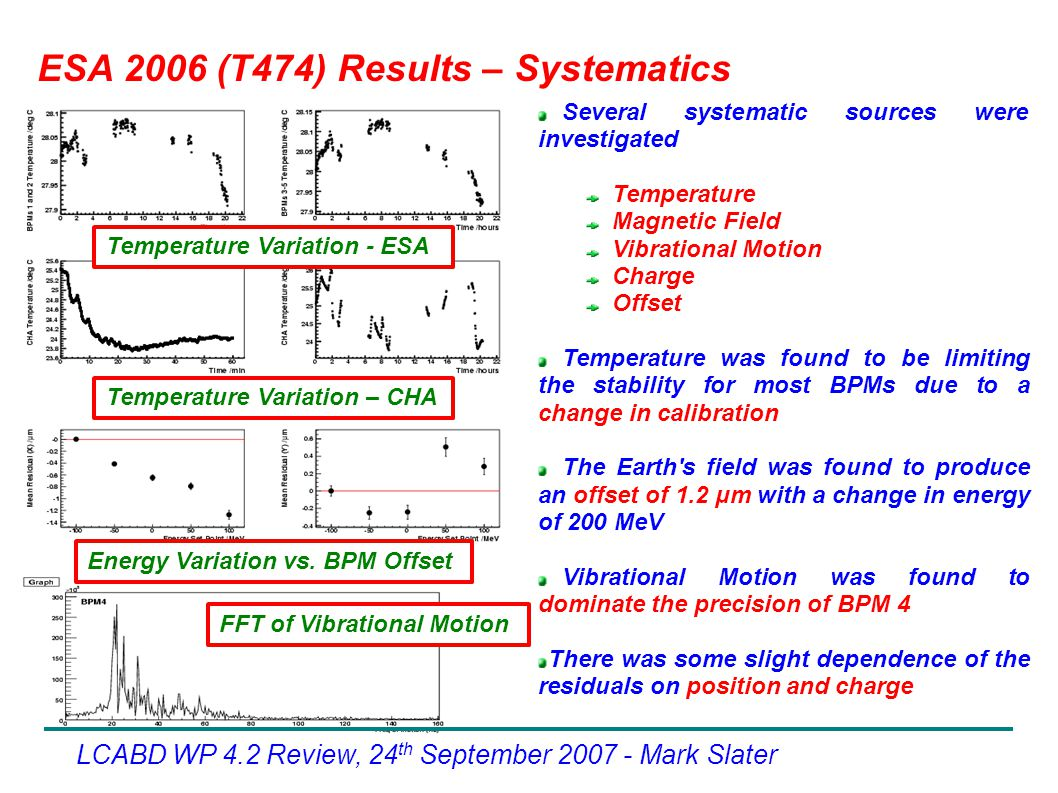 ESA 2006 (T474) Results – Systematics LCABD WP 4.2 Review, 24 th September Mark Slater Several systematic sources were investigated Temperature Magnetic Field Vibrational Motion Charge Offset Temperature was found to be limiting the stability for most BPMs due to a change in calibration The Earth s field was found to produce an offset of 1.2 μm with a change in energy of 200 MeV Vibrational Motion was found to dominate the precision of BPM 4 There was some slight dependence of the residuals on position and charge Temperature Variation - ESA Temperature Variation – CHA Energy Variation vs.