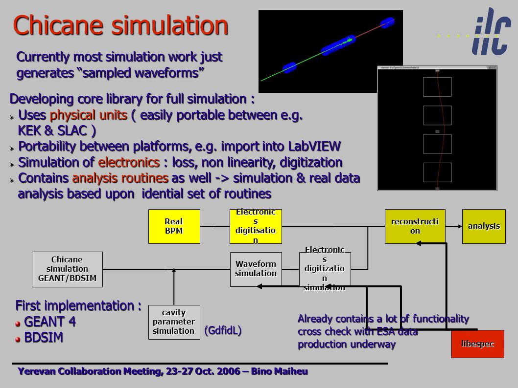 Chicane simulation Yerevan Collaboration Meeting, 23-27 Oct.