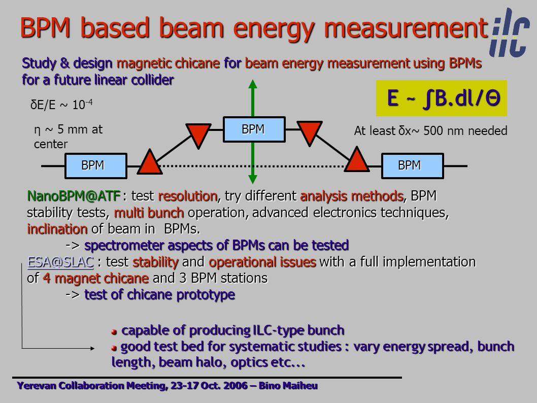 ESA at SLAC (GoogleEarth) UCL HEP Groupmeeting, 29 September 2006 – Bino Maiheu End Station A 2 mile LINAC San Francisco (Hwy 280)