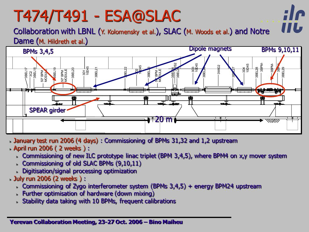 T474/T491 - ESA@SLAC Yerevan Collaboration Meeting, 23-27 Oct.