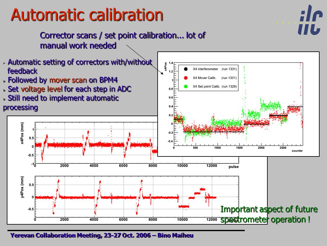 Automatic calibration Yerevan Collaboration Meeting, 23-27 Oct.