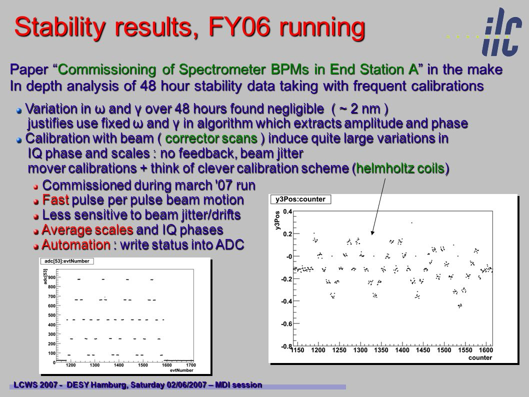 Stability results, FY06 running LCWS 2007 - DESY Hamburg, Saturday 02/06/2007 – MDI session Paper Commissioning of Spectrometer BPMs in End Station A in the make In depth analysis of 48 hour stability data taking with frequent calibrations Variation in ω and γ over 48 hours found negligible ( ~ 2 nm ) Variation in ω and γ over 48 hours found negligible ( ~ 2 nm ) justifies use fixed ω and γ in algorithm which extracts amplitude and phase justifies use fixed ω and γ in algorithm which extracts amplitude and phase Calibration with beam ( corrector scans ) induce quite large variations in Calibration with beam ( corrector scans ) induce quite large variations in IQ phase and scales : no feedback, beam jitter IQ phase and scales : no feedback, beam jitter mover calibrations + think of clever calibration scheme (helmholtz coils) mover calibrations + think of clever calibration scheme (helmholtz coils) Commissioned during march 07 run Fast pulse per pulse beam motion Fast pulse per pulse beam motion Less sensitive to beam jitter/drifts Less sensitive to beam jitter/drifts Average scales and IQ phases Average scales and IQ phases Automation : write status into ADC Automation : write status into ADC