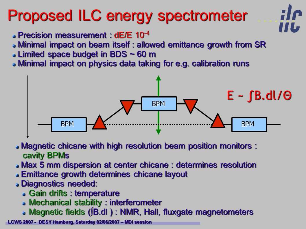 T474 test experiment at ESA, SLAC LCWS 2007 - DESY Hamburg, Saturday 02/06/2007 – MDI session ESA comparable repetition rate, bunch charge, energy spread as ILC Possibility to vary bunch length, energy, charge Easy steering with feedback system Build an energy spectrometer prototype, using a 4 magnet chicane Build an energy spectrometer prototype, using a 4 magnet chicane Goal is to demonstrate the stability of this type of energy measurement at 10 -4 level, and investigate how such a magnetic chicane can be operated most efficiently at the ILC Goal is to demonstrate the stability of this type of energy measurement at 10 -4 level, and investigate how such a magnetic chicane can be operated most efficiently at the ILC Operate at ~5 mm η X at center chicane as in current ILC design Need < 1 µm resolution on position measurement (BPM) With position measurement stability over multiple hours of ~ 100 nm
