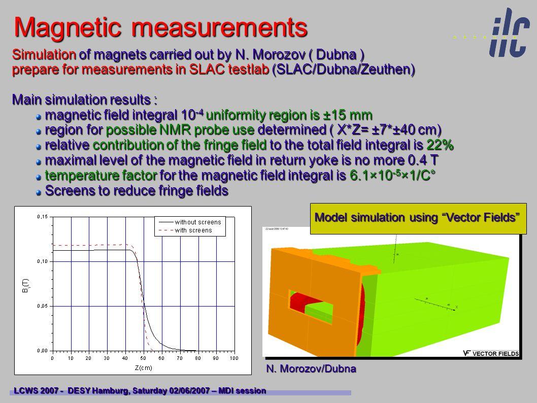 Magnetic measurements LCWS 2007 - DESY Hamburg, Saturday 02/06/2007 – MDI session Results of magnetic measurements in SLAC lab, Nov.