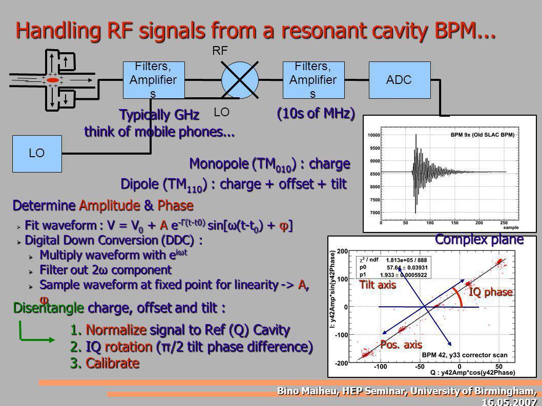 Bino Maiheu, HEP Seminar, University of Birmingham, 16.05.2007 Handling RF signals from a resonant cavity BPM... LO RF LO Filters, Amplifier s ADC Fil