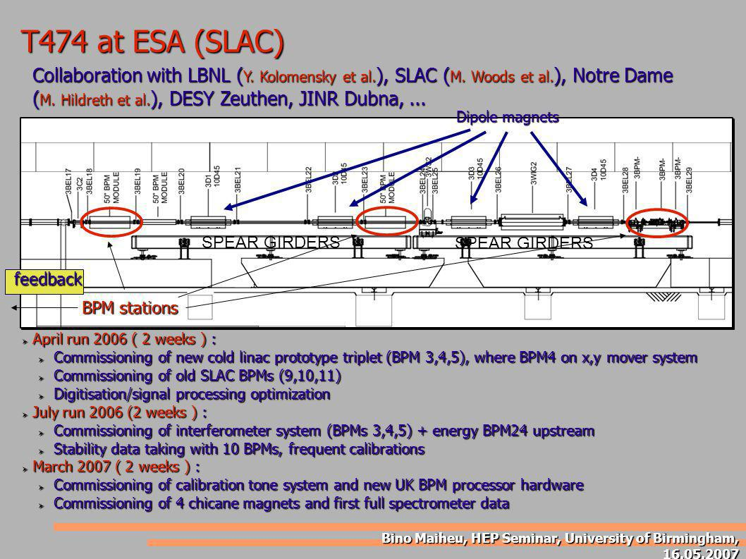 Bino Maiheu, HEP Seminar, University of Birmingham, 16.05.2007 T474 at ESA (SLAC) Collaboration with LBNL ( Y. Kolomensky et al. ), SLAC ( M. Woods et