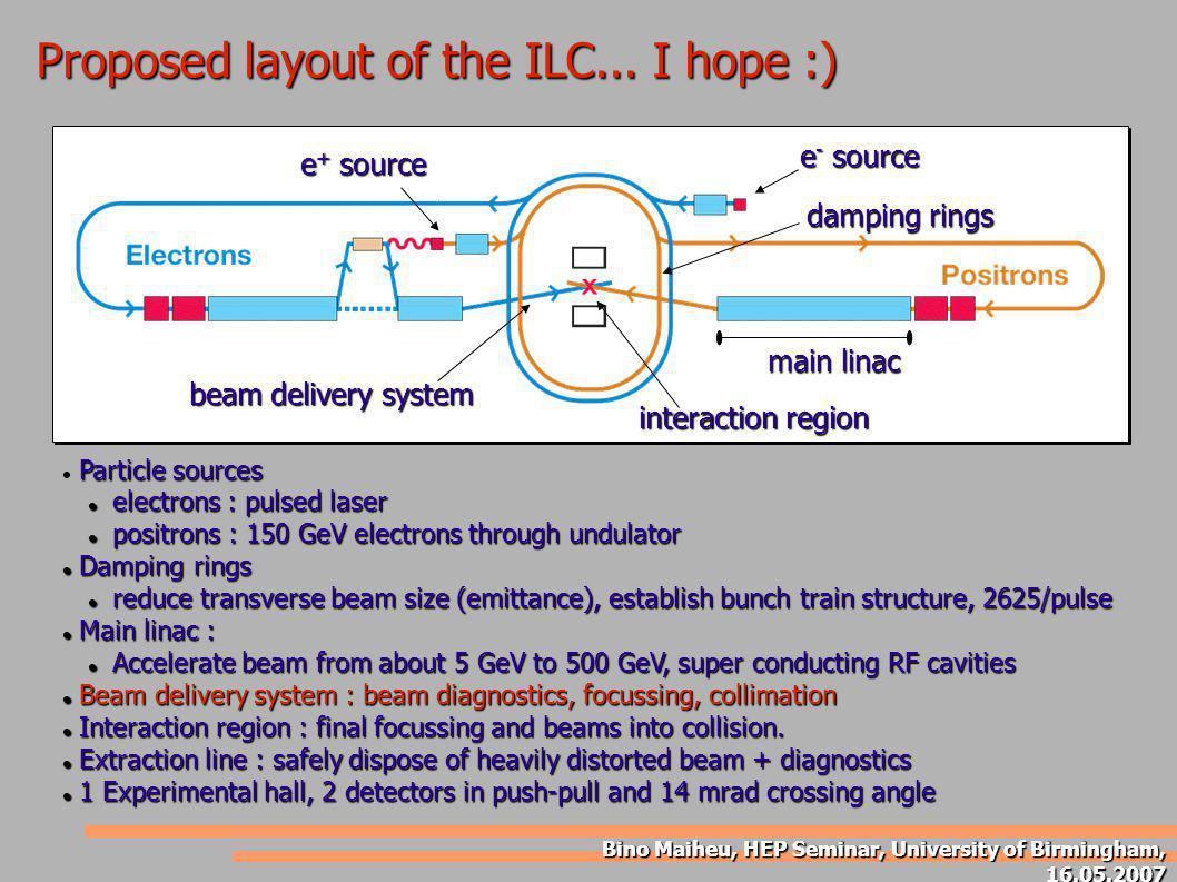 Bino Maiheu, HEP Seminar, University of Birmingham, 16.05.2007 Proposed layout of the ILC... I hope :) e - source e + source main linac beam delivery