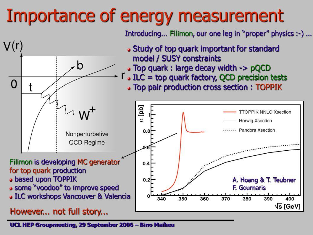 Influence of beam energy...
