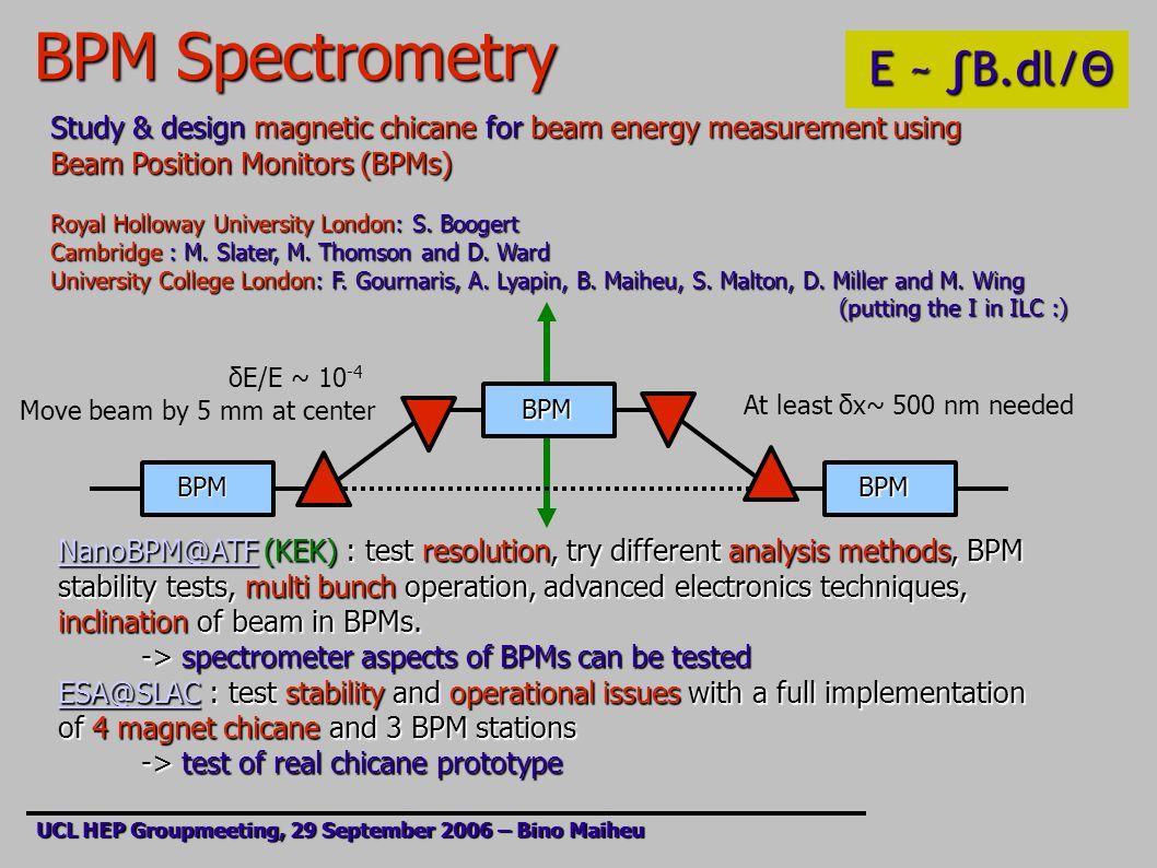 NanoBPM at ATF (KEK) UCL HEP Groupmeeting, 29 September 2006 – Bino Maiheu 16 nm resolution achieved .
