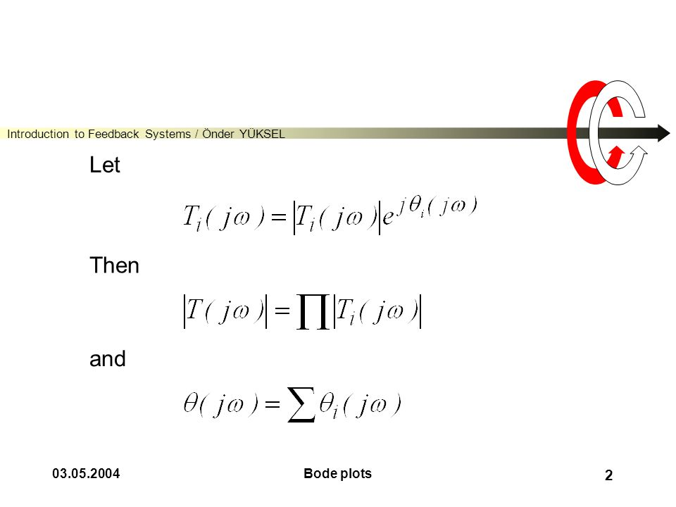 Introduction to Feedback Systems / Önder YÜKSEL 03.05.2004Bode plots 2 Let Then and