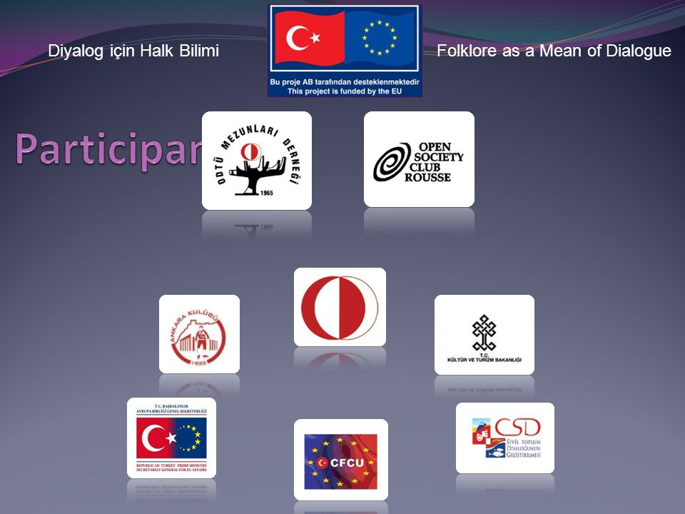 """Diyalog için Halk BilimiFolklore as a Mean of Dialogue This project is financed by the European Union under the """"Civil Society Dialogue II – Culture a"""