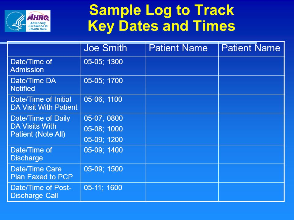 Sample Log to Track Key Dates and Times Joe SmithPatient Name Date/Time of Admission 05-05; 1300 Date/Time DA Notified 05-05; 1700 Date/Time of Initial DA Visit With Patient 05-06; 1100 Date/Time of Daily DA Visits With Patient (Note All) 05-07; 0800 05-08; 1000 05-09; 1200 Date/Time of Discharge 05-09; 1400 Date/Time Care Plan Faxed to PCP 05-09; 1500 Date/Time of Post- Discharge Call 05-11; 1600