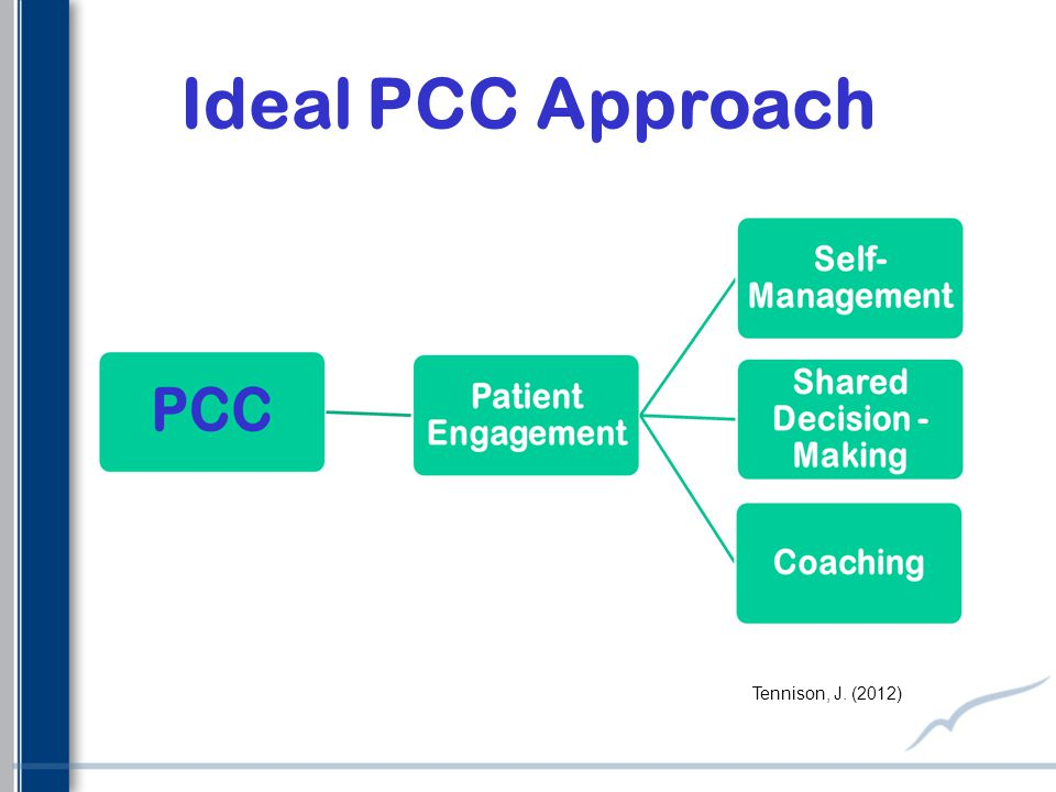 Ideal PCC Approach Tennison, J. (2012)