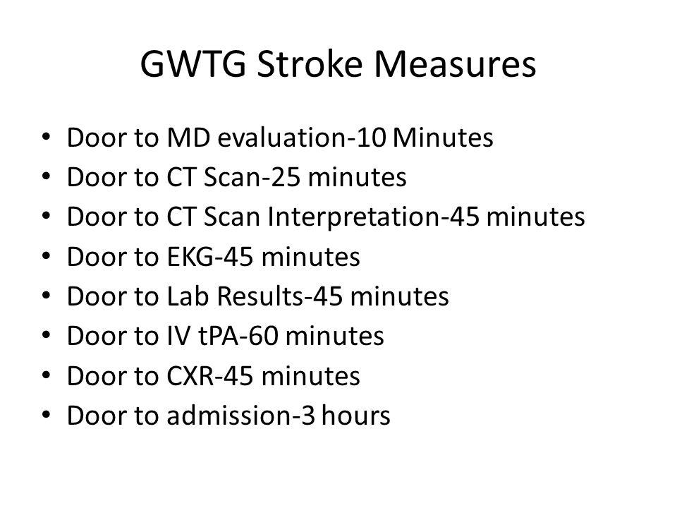 GWTG Stroke Measures Door to MD evaluation-10 Minutes Door to CT Scan-25 minutes Door to CT Scan Interpretation-45 minutes Door to EKG-45 minutes Door