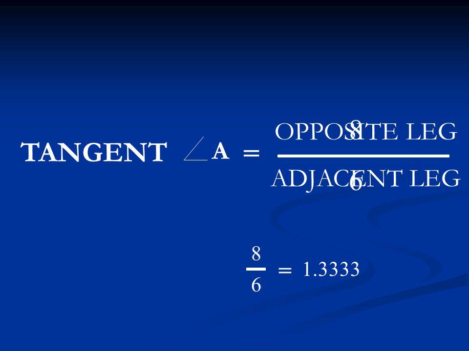 TANGENT OPPOSITE LEG ADJACENT LEG A = 8 6 8 6 = 1.3333