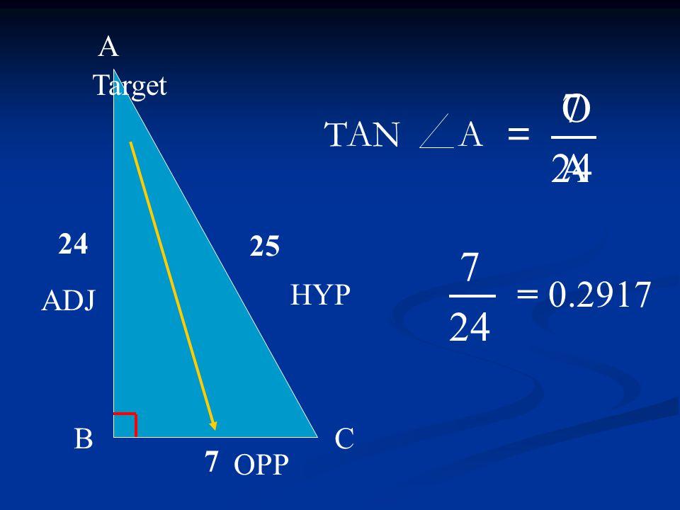 A BC 24 7 25 7 24 TAN A = HYP Target OPP ADJ O A 7 24 = 0.2917
