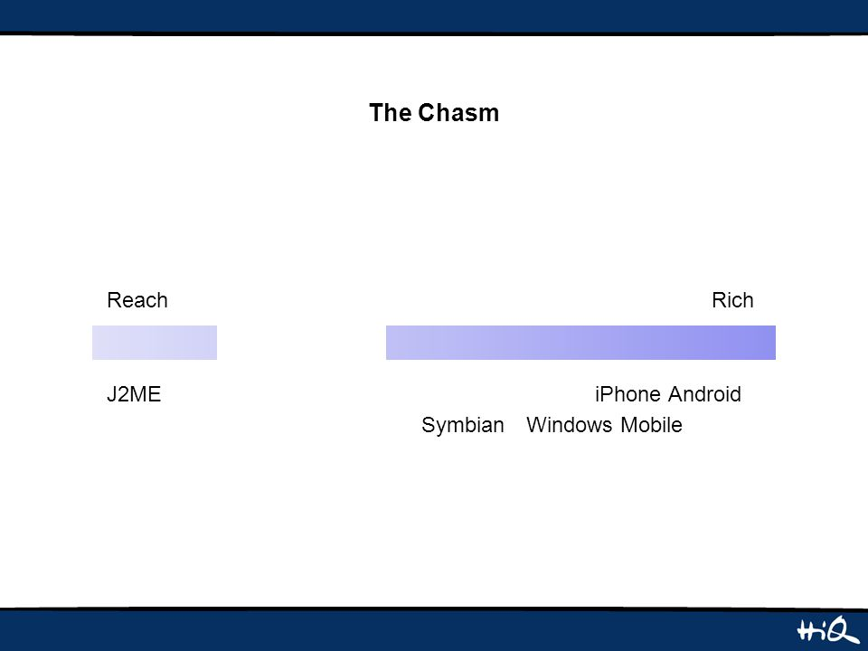 The Chasm Reach Rich J2MEiPhone Android Symbian Windows Mobile