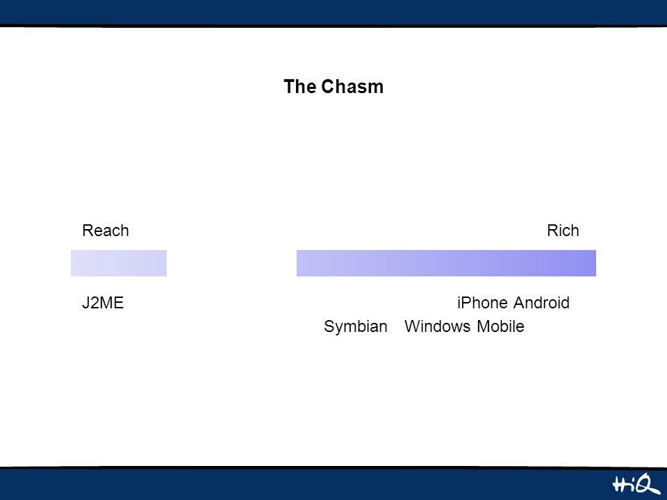 Konsulentens svære valg...er ikke så svært J2MESymbian iPhone/ Android Windows Mobile Rich Reach